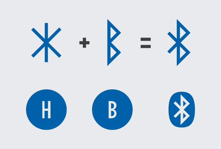 Truth behind Bluetooth Name and Symbol