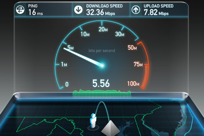 Chennai has fastest fixed broadband speed in India